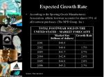 expected growth rate