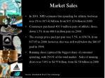 market sales