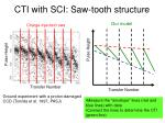 cti with sci saw tooth structure