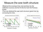 measure the sow tooth structure