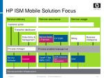 hp ism mobile solution focus1