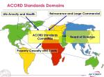 acord standards domains