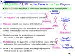 diagrams in uml use cases in use case diagram