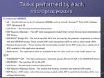 tasks performed by each microprocessors