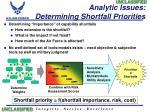 analytic issues determining shortfall priorities