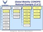 global mobility conops notional example 2 of 2
