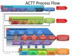 actt process flow