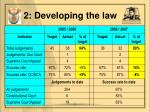2 developing the law