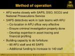 method of operation