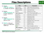 files descriptions