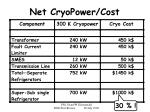 net cryopower cost
