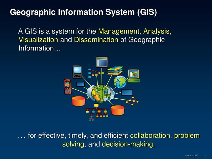 geographic information systems 2 essay Geographic information systems are used to store and manage spatial data which links features with geo-referenced co-ordinates such systems are fundamental to urban and regional planning, wildlife management, using business intelligence in commerce, tourism, public health, traffic management and many other aspects of our everyday lives.