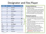 designator and flex player