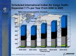 scheduled international indian air cargo traffic expanded 7 7 per year from 2000 to 2005