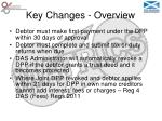 key changes overview2