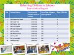 returning children to schools district muzaffargarh