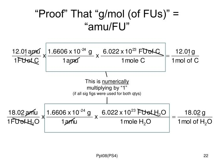 """""""Proof"""" That """"g/mol (of FUs)"""" = """"amu/FU"""""""