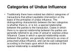 categories of undue influence