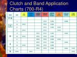 clutch and band application charts 700 r4