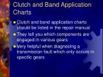 clutch and band application charts
