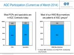 aqc participation current as of march 2014