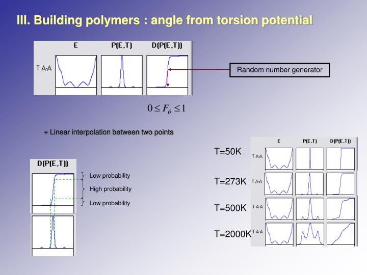 III. Building polymers : angle from torsion potential