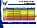 current aef construct tempo banding