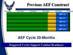 previous aef construct