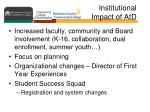 institutional impact of atd