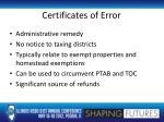 certificates of error