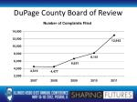 dupage county board of review
