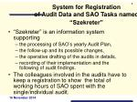 system for registration of audit data and sao tasks named szekreter