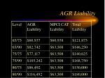 agr liability