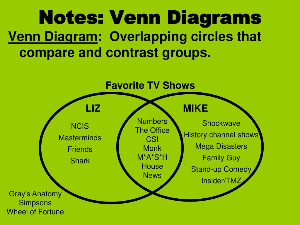 Ppt Notes Venn Diagrams Powerpoint Presentation Id6703130 Logic Diagram N