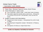 global spice trade colonisation 1600 1800ad