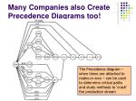many companies also create precedence diagrams too