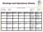 routings and operations sheets
