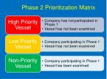 phase 2 prioritization matrix
