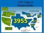 utv fleet of responsibility