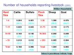 number of households reporting livestock 2006
