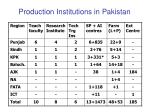 production institutions in pakistan