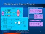 multi sensor fusion system