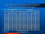 the roc area by linear discriminant analysis with single variables