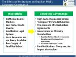 the effects of institutions on brazilian mnes corporate governance