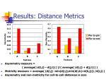 results distance metrics