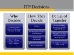 itp decisions