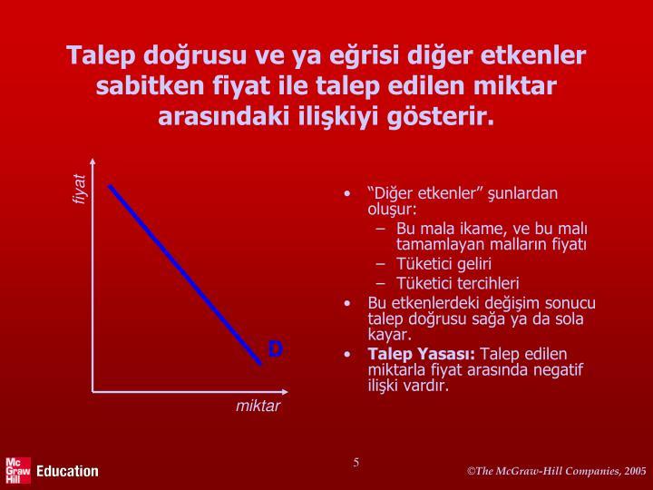 Talep doğrusu ve ya eğrisi diğer etkenler sabitken fiyat ile talep edilen miktar arasındaki ilişkiyi gösterir.