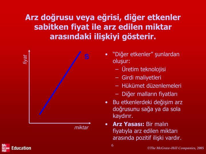 Arz doğrusu veya eğrisi, diğer etkenler sabitken fiyat ile arz edilen miktar arasındaki ilişkiyi gösterir.