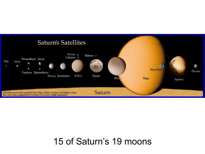 15 of saturn s 19 moons