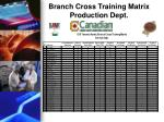 branch cross training matrix production dept